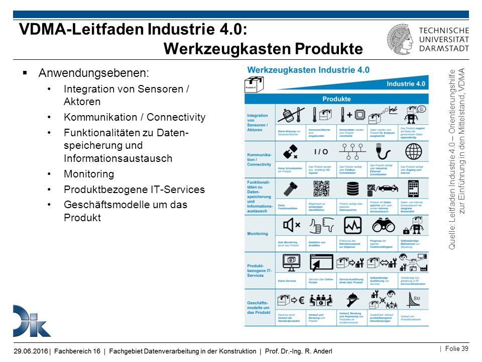 | Folie 39  Anwendungsebenen: Integration von Sensoren / Aktoren Kommunikation / Connectivity Funktionalitäten zu Daten- speicherung und Informations