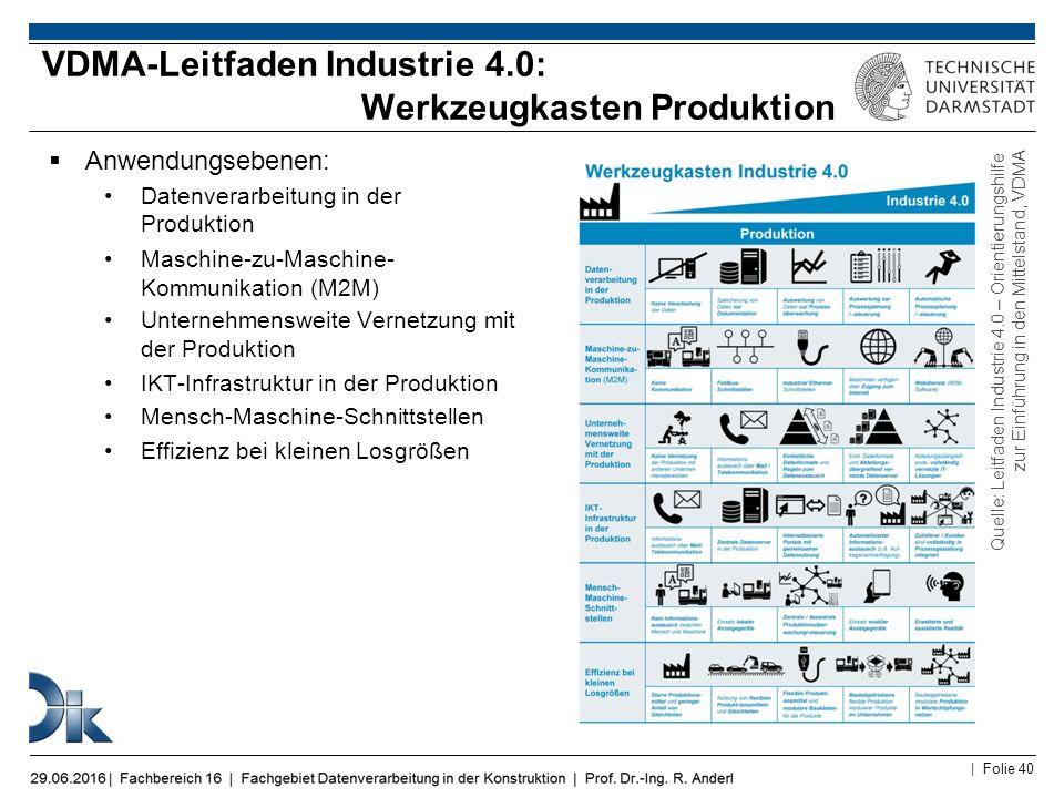 | Folie 40  Anwendungsebenen: Datenverarbeitung in der Produktion Maschine-zu-Maschine- Kommunikation (M2M) Unternehmensweite Vernetzung mit der Prod