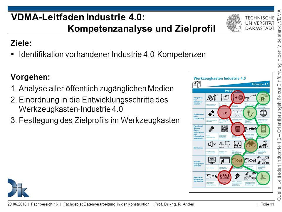 | Folie 41 Ziele:  Identifikation vorhandener Industrie 4.0-Kompetenzen Vorgehen: 1.Analyse aller öffentlich zugänglichen Medien 2.Einordnung in die