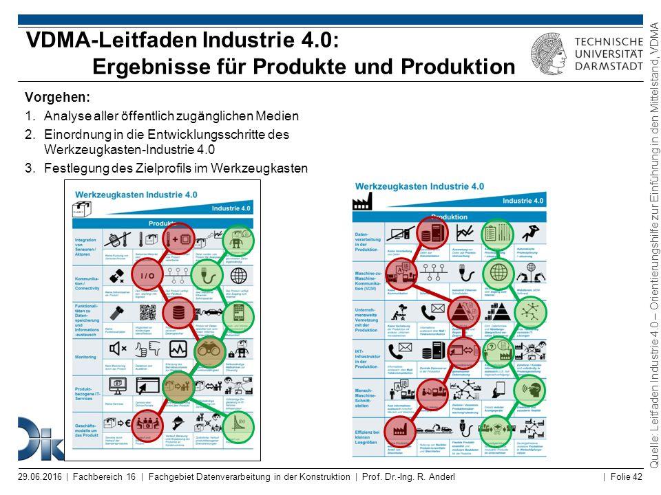 | Folie 42 Vorgehen: 1.Analyse aller öffentlich zugänglichen Medien 2.Einordnung in die Entwicklungsschritte des Werkzeugkasten-Industrie 4.0 3.Festle