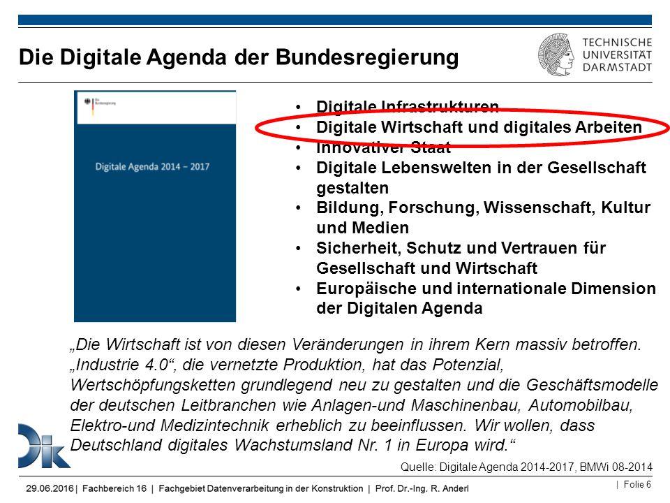 | Folie 6 Die Digitale Agenda der Bundesregierung Digitale Infrastrukturen Digitale Wirtschaft und digitales Arbeiten Innovativer Staat Digitale Leben