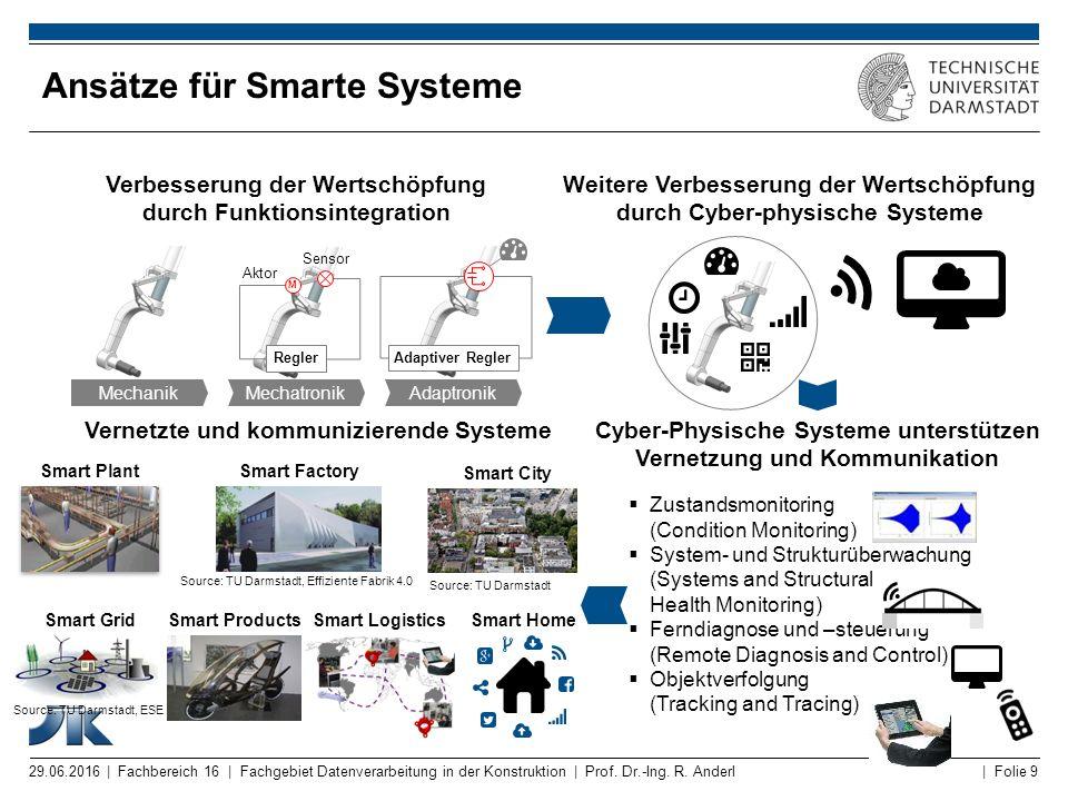 | Folie 9 Ansätze für Smarte Systeme 29.06.2016 | Fachbereich 16 | Fachgebiet Datenverarbeitung in der Konstruktion | Prof. Dr.-Ing. R. Anderl Verbess