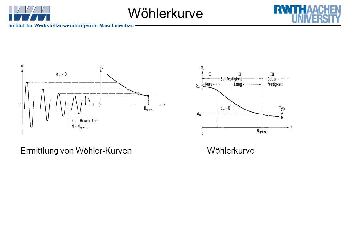 Institut für Werkstoffanwendungen im Maschinenbau Wöhlerkurve Ermittlung von Wöhler-Kurven Wöhlerkurve