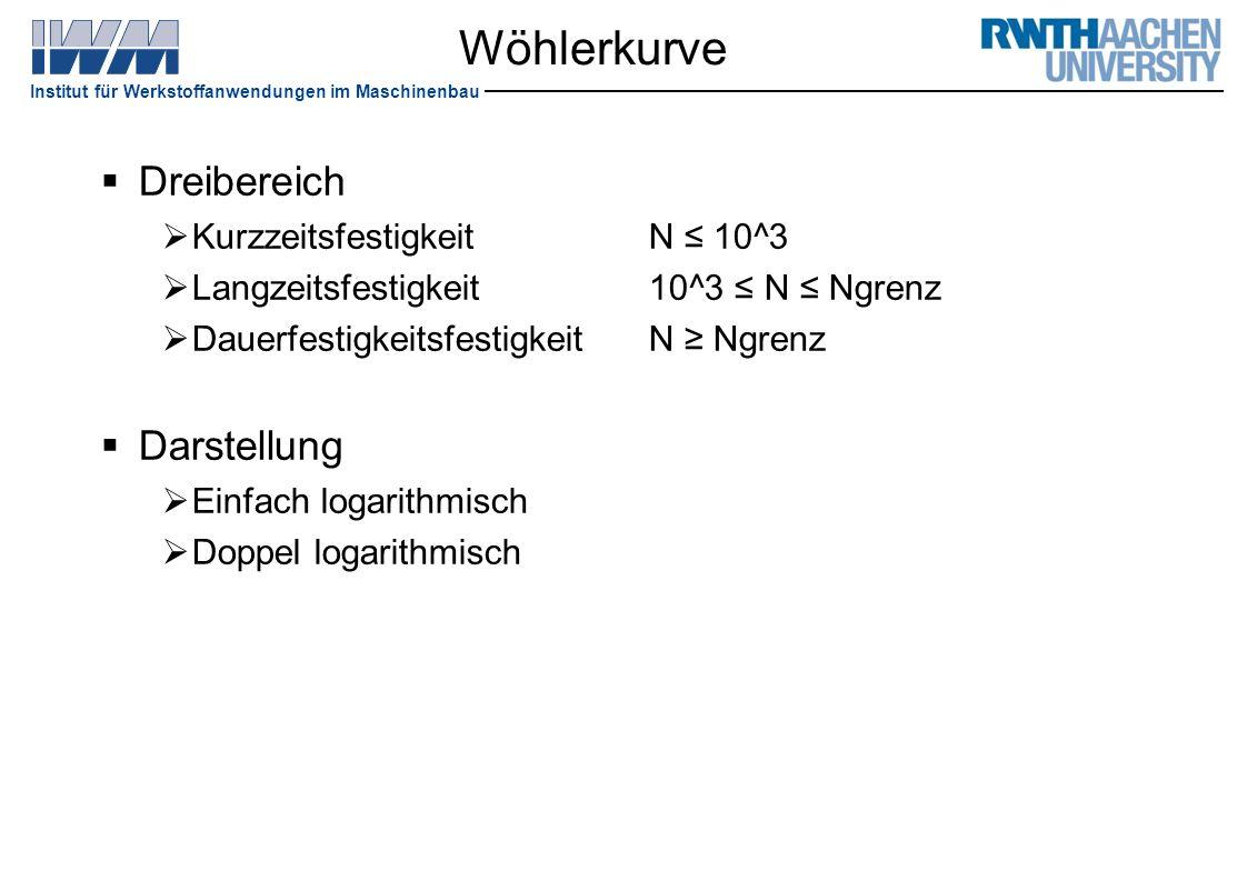 Institut für Werkstoffanwendungen im Maschinenbau Wöhlerkurve  Dreibereich  KurzzeitsfestigkeitN ≤ 10^3  Langzeitsfestigkeit10^3 ≤ N ≤ Ngrenz  Dau