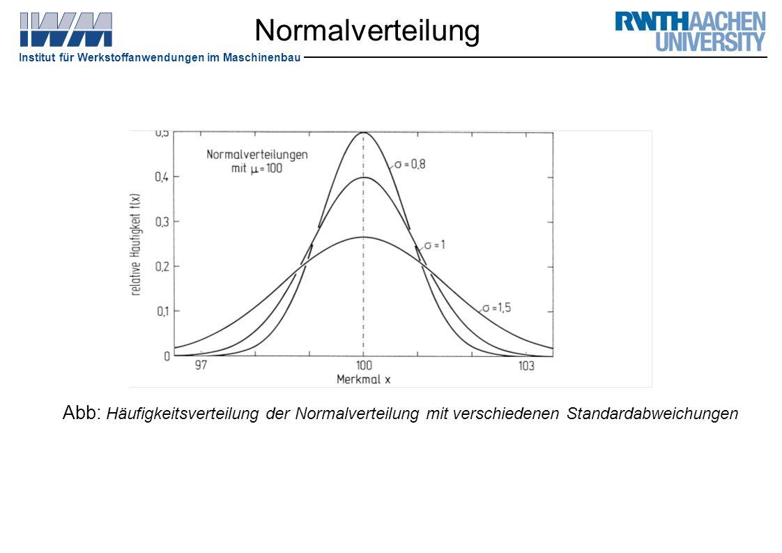 Institut für Werkstoffanwendungen im Maschinenbau Normalverteilung Abb: Häufigkeitsverteilung der Normalverteilung mit verschiedenen Standardabweichun
