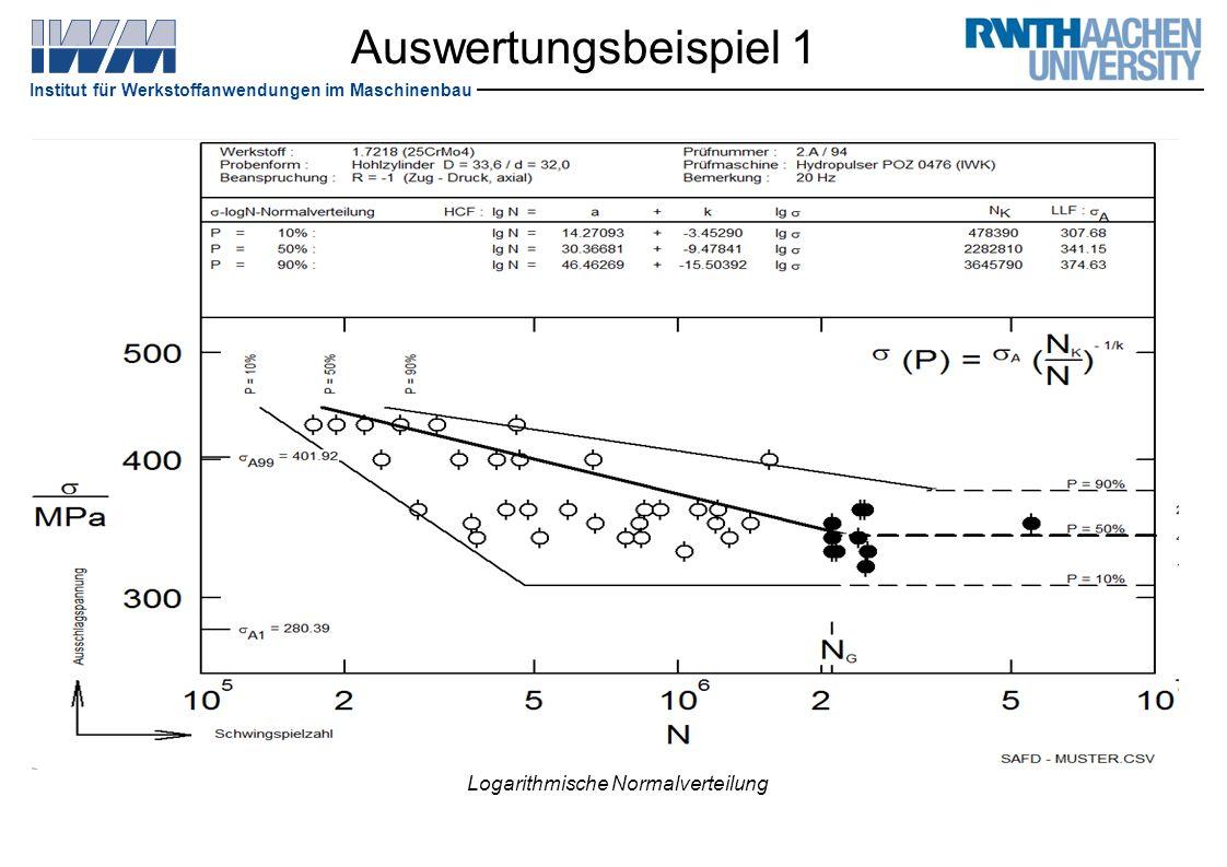 Institut für Werkstoffanwendungen im Maschinenbau Auswertungsbeispiel 1 Logarithmische Normalverteilung