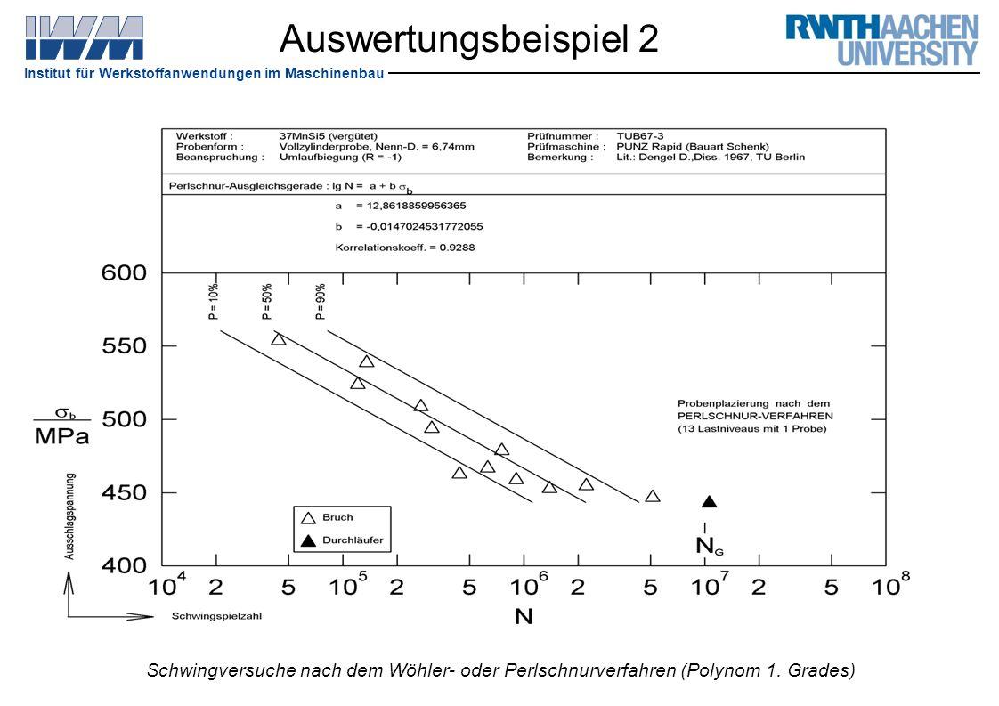 Institut für Werkstoffanwendungen im Maschinenbau Auswertungsbeispiel 2 Schwingversuche nach dem Wöhler- oder Perlschnurverfahren (Polynom 1. Grades)