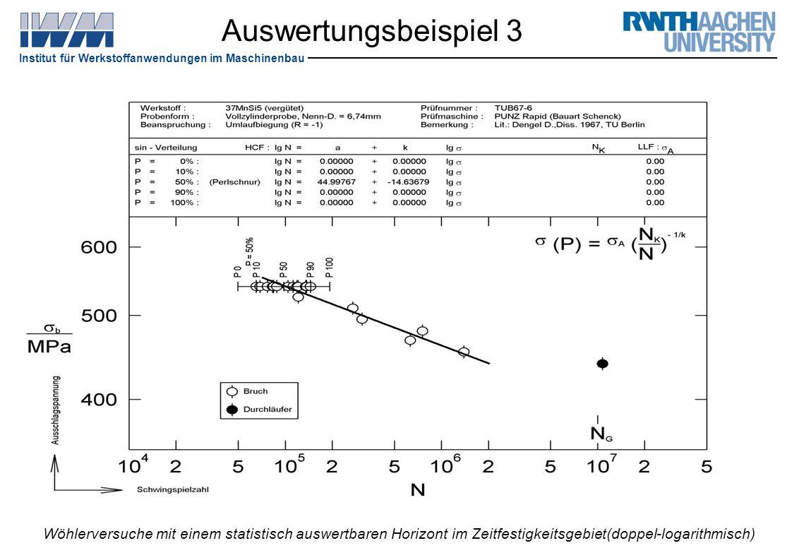 Institut für Werkstoffanwendungen im Maschinenbau Auswertungsbeispiel 3 Wöhlerversuche mit einem statistisch auswertbaren Horizont im Zeitfestigkeitsg