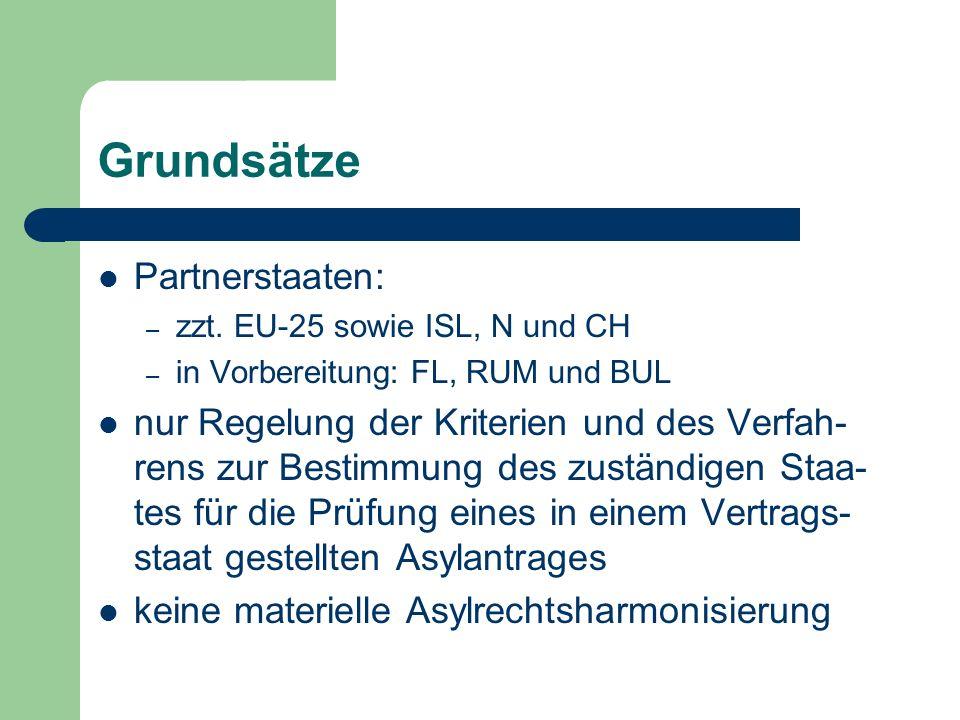 Grundsätze Partnerstaaten: – zzt.