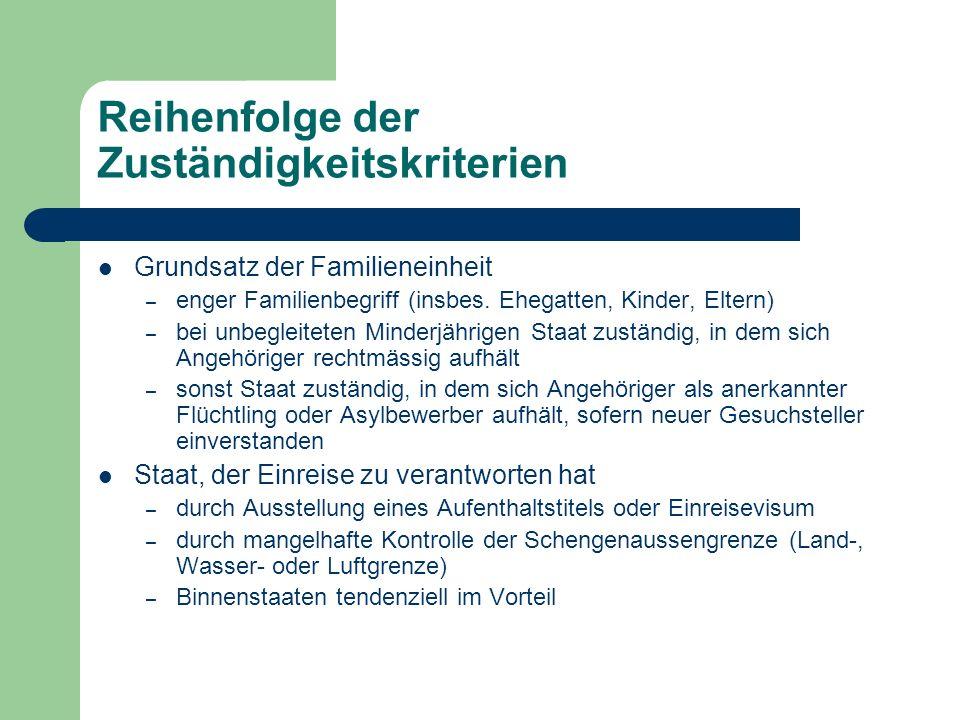 Reihenfolge der Zuständigkeitskriterien Grundsatz der Familieneinheit – enger Familienbegriff (insbes.