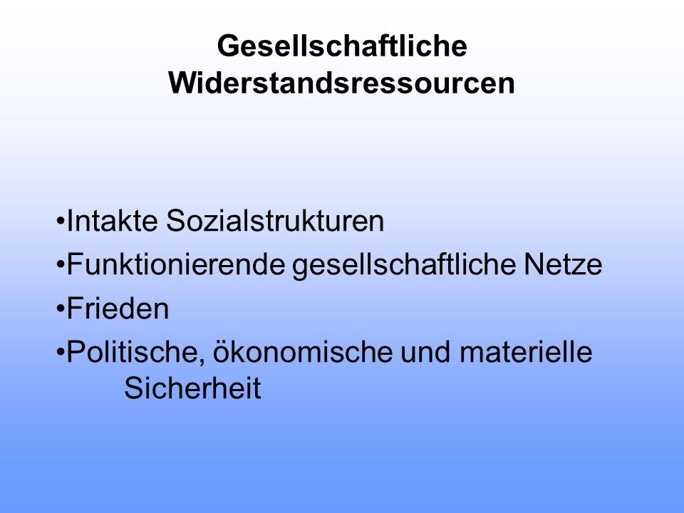 Gesellschaftliche Widerstandsressourcen Intakte Sozialstrukturen Funktionierende gesellschaftliche Netze Frieden Politische, ökonomische und materiell