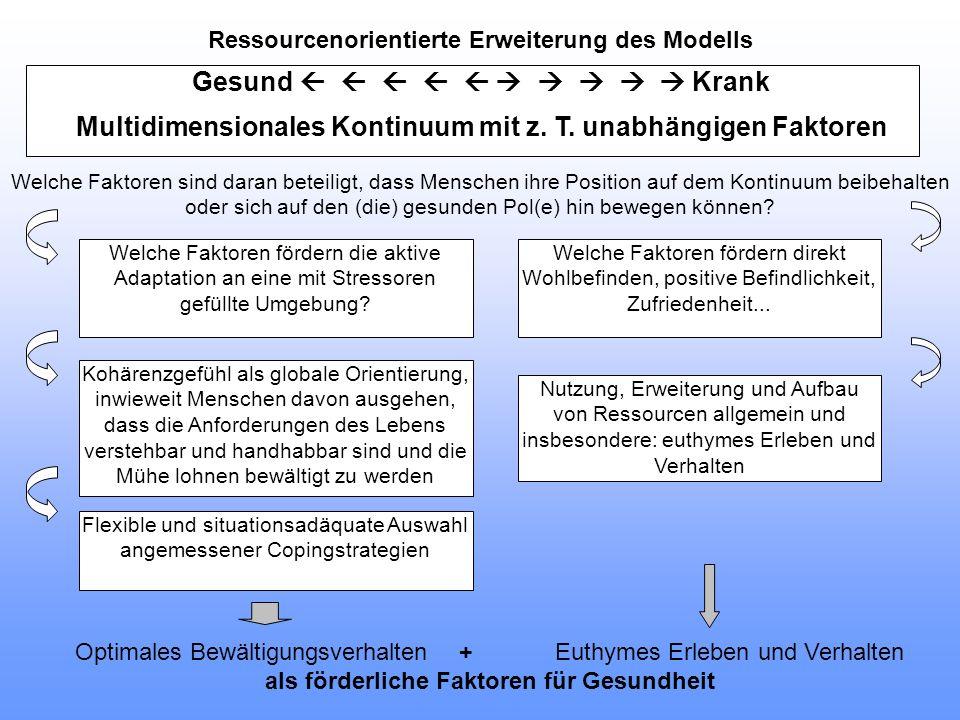 Gesund           Krank Multidimensionales Kontinuum mit z. T. unabhängigen Faktoren Welche Faktoren fördern die aktive Adaptation an eine mi