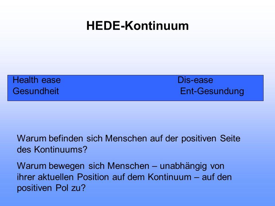 HEDE-Kontinuum Health easeDis-ease Gesundheit Ent-Gesundung Warum befinden sich Menschen auf der positiven Seite des Kontinuums? Warum bewegen sich Me