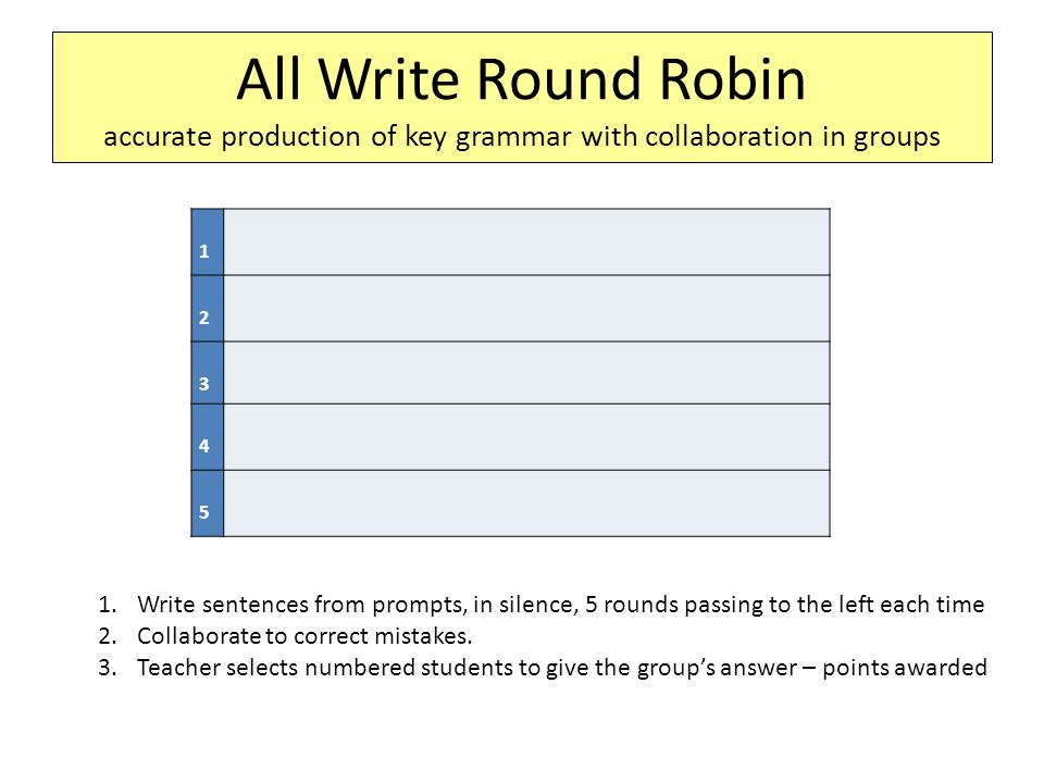 All Write Round Robin accurate production of key grammar with collaboration in groups 1 2 3 4 5 1.Write sentences from prompts, in silence, 5 rounds passing to the left each time 2.Collaborate to correct mistakes.
