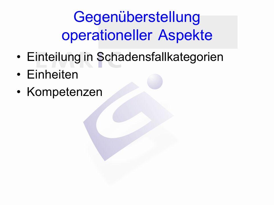 Gegenüberstellung operationeller Aspekte Einteilung in Schadensfallkategorien Einheiten Kompetenzen