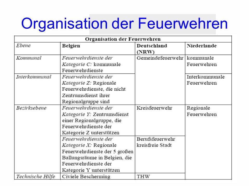 Organisation der Feuerwehren