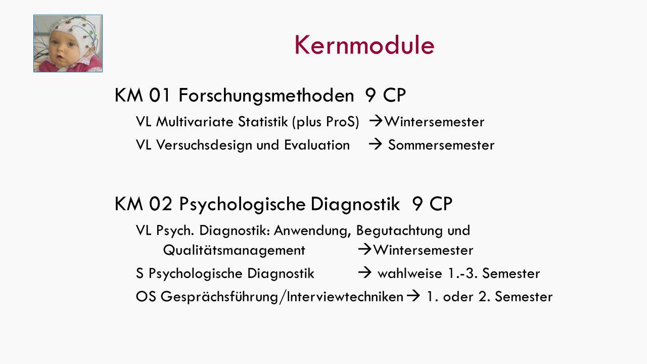 Kernmodule KM 01 Forschungsmethoden 9 CP VL Multivariate Statistik (plus ProS)  Wintersemester VL Versuchsdesign und Evaluation  Sommersemester KM 02 Psychologische Diagnostik 9 CP VL Psych.
