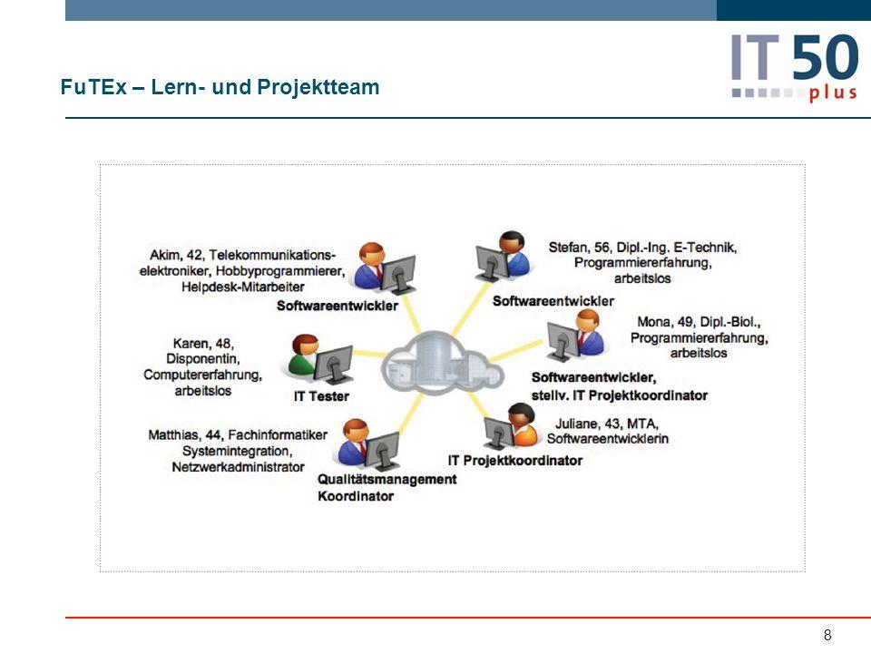 FuTEx – Lern- und Projektteam 8