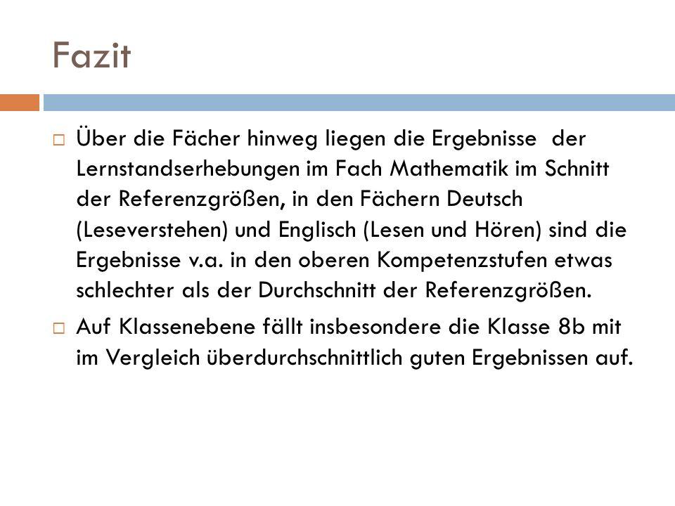 Fazit  Über die Fächer hinweg liegen die Ergebnisse der Lernstandserhebungen im Fach Mathematik im Schnitt der Referenzgrößen, in den Fächern Deutsch (Leseverstehen) und Englisch (Lesen und Hören) sind die Ergebnisse v.a.