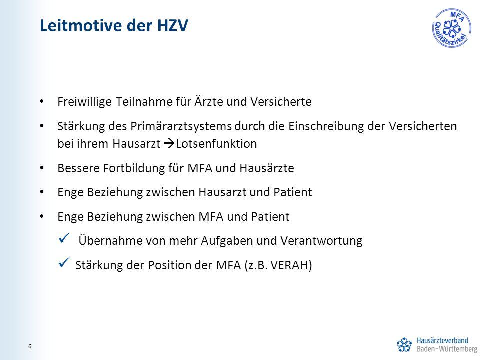 Leitmotive der HZV Freiwillige Teilnahme für Ärzte und Versicherte Stärkung des Primärarztsystems durch die Einschreibung der Versicherten bei ihrem H