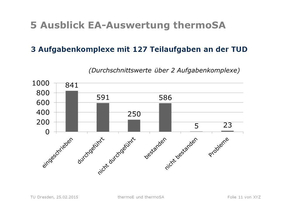 TU Dresden, 25.02.2015thermoE und thermoSAFolie 11 von XYZ 5 Ausblick EA-Auswertung thermoSA 3 Aufgabenkomplexe mit 127 Teilaufgaben an der TUD