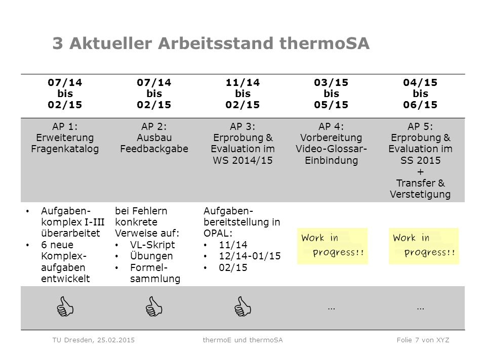TU Dresden, 25.02.2015thermoE und thermoSAFolie 7 von XYZ 3 Aktueller Arbeitsstand thermoSA 07/14 bis 02/15 07/14 bis 02/15 11/14 bis 02/15 03/15 bis 05/15 04/15 bis 06/15 AP 1: Erweiterung Fragenkatalog AP 2: Ausbau Feedbackgabe AP 3: Erprobung & Evaluation im WS 2014/15 AP 4: Vorbereitung Video-Glossar- Einbindung AP 5: Erprobung & Evaluation im SS 2015 + Transfer & Verstetigung Aufgaben- komplex I-III überarbeitet 6 neue Komplex- aufgaben entwickelt bei Fehlern konkrete Verweise auf: VL-Skript Übungen Formel- sammlung Aufgaben- bereitstellung in OPAL: 11/14 12/14-01/15 02/15  ……