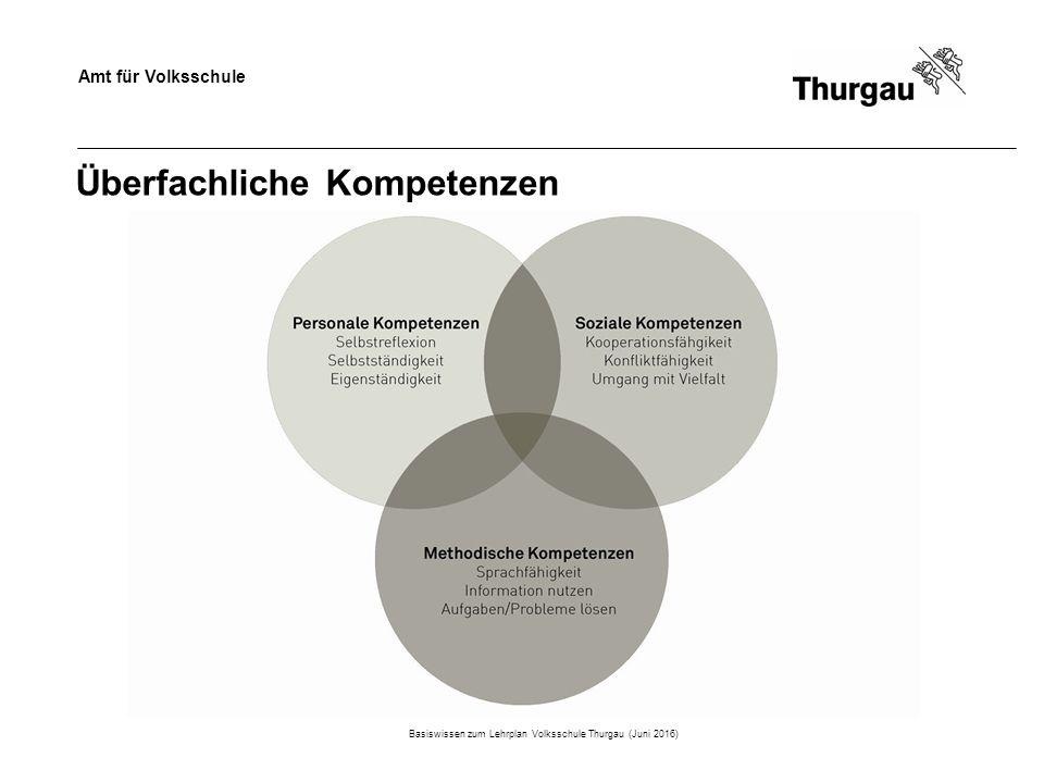 Amt für Volksschule Überfachliche Kompetenzen Basiswissen zum Lehrplan Volksschule Thurgau (Juni 2016)