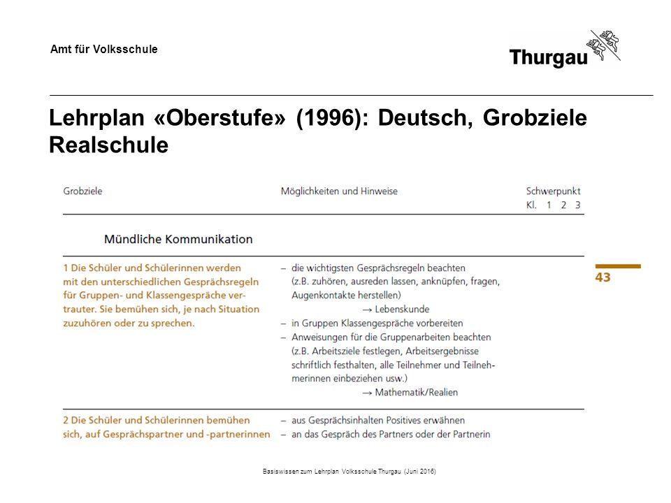 Amt für Volksschule Lehrplan «Oberstufe» (1996): Deutsch, Grobziele Realschule Basiswissen zum Lehrplan Volksschule Thurgau (Juni 2016)