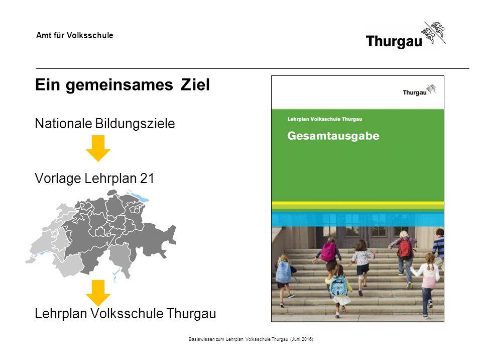 Amt für Volksschule Ein gemeinsames Ziel Nationale Bildungsziele Vorlage Lehrplan 21 Lehrplan Volksschule Thurgau Basiswissen zum Lehrplan Volksschule Thurgau (Juni 2016)