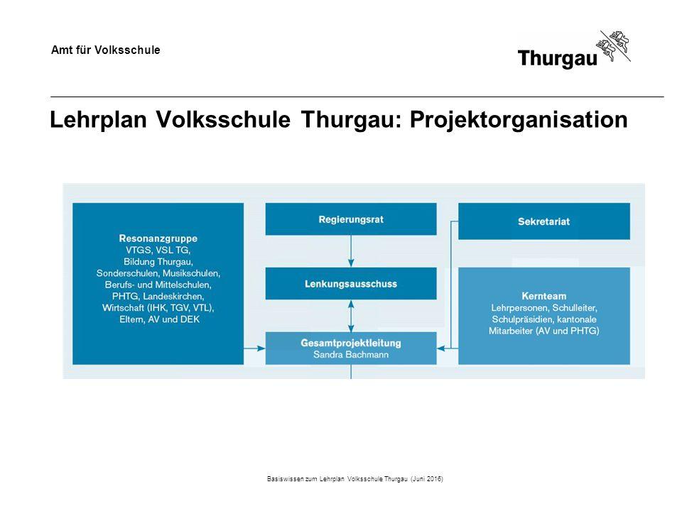 Amt für Volksschule Lehrplan Volksschule Thurgau: Projektorganisation Basiswissen zum Lehrplan Volksschule Thurgau (Juni 2016)