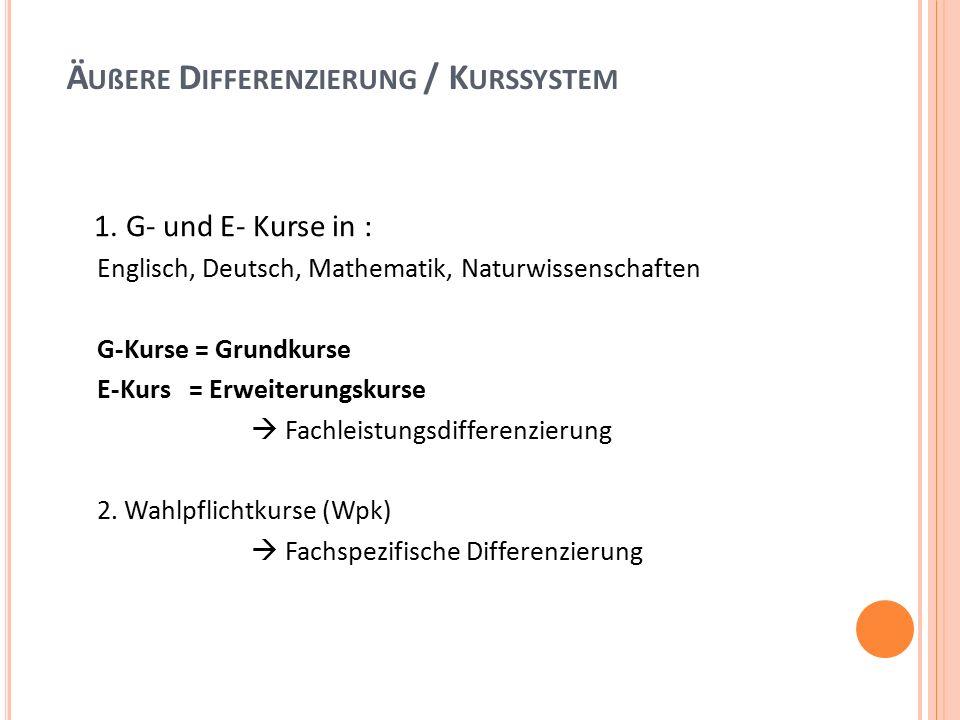 U NSERE T HEMEN : Äußere Differenzierung / Kurssystem ab JG 9 Wpk-Wahlen JG 9/10 Neigungskurs Business Englisch Unterrichtsverbund in JG 9 Unterrichtsversorgung Verschiedenes