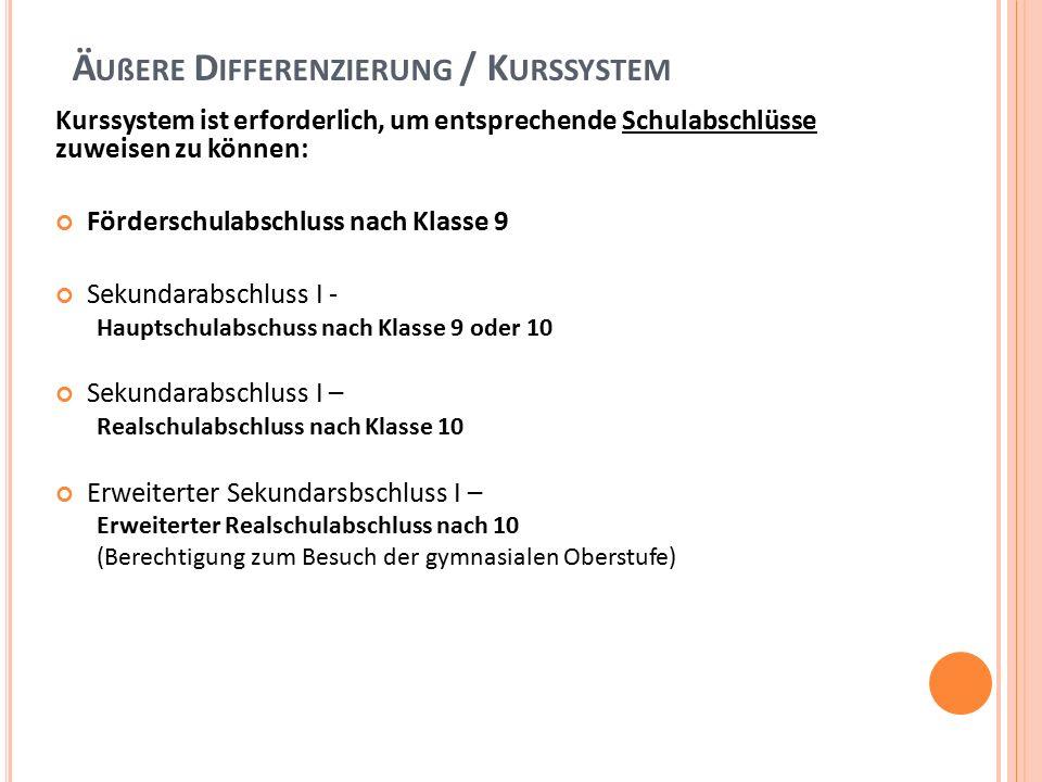 Ä UßERE D IFFERENZIERUNG / K URSSYSTEM Anzahl der E- bzw.