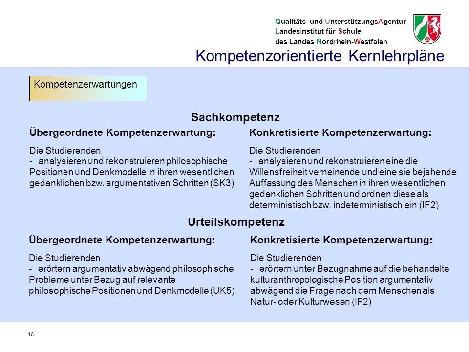 Qualitäts- und UnterstützungsAgentur Landesinstitut für Schule des Landes Nordrhein-Westfalen Kompetenzorientierte Kernlehrpläne Progression einer übergeordneten Methodenkompetenz (MK13) Die Studierenden  stellen philosophische Probleme und Problemlösungsbeiträge in ihrem Für und Wider dar (EPH).