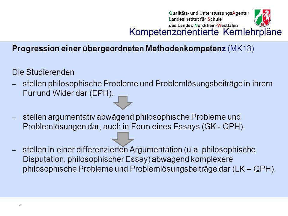 Qualitäts- und UnterstützungsAgentur Landesinstitut für Schule des Landes Nordrhein-Westfalen KapitelGliederungspunkt Vorbemerkungen 1 Aufgaben und Ziele des Faches 2 Kompetenzbereiche, Inhaltsfelder und Kompetenzerwartungen 2.1 Kompetenzbereiche und Inhaltsfelder des Faches 2.2 Kompetenzerwartungen und inhaltliche Schwerpunkte bis zum Ende der Einführungsphase 2.3 Kompetenzerwartungen und inhaltliche Schwerpunkte bis zum Ende der Qualifikationsphase 2.3.1 Grundkurs 2.3.2 Leistungskurs 3 Lernerfolgsüberprüfung und Leistungsbewertung 4 Abiturprüfung Anhang Kompetenzorientierte Kernlehrpläne 18