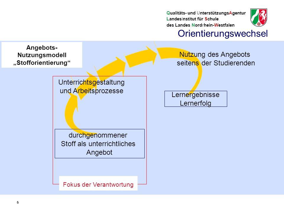 Qualitäts- und UnterstützungsAgentur Landesinstitut für Schule des Landes Nordrhein-Westfalen 66 als Steuerungsprinzip und als didaktisches Prinzip Kompetenzorientierung - Orientierungswechsel Denken vom Ergebnis her: 6