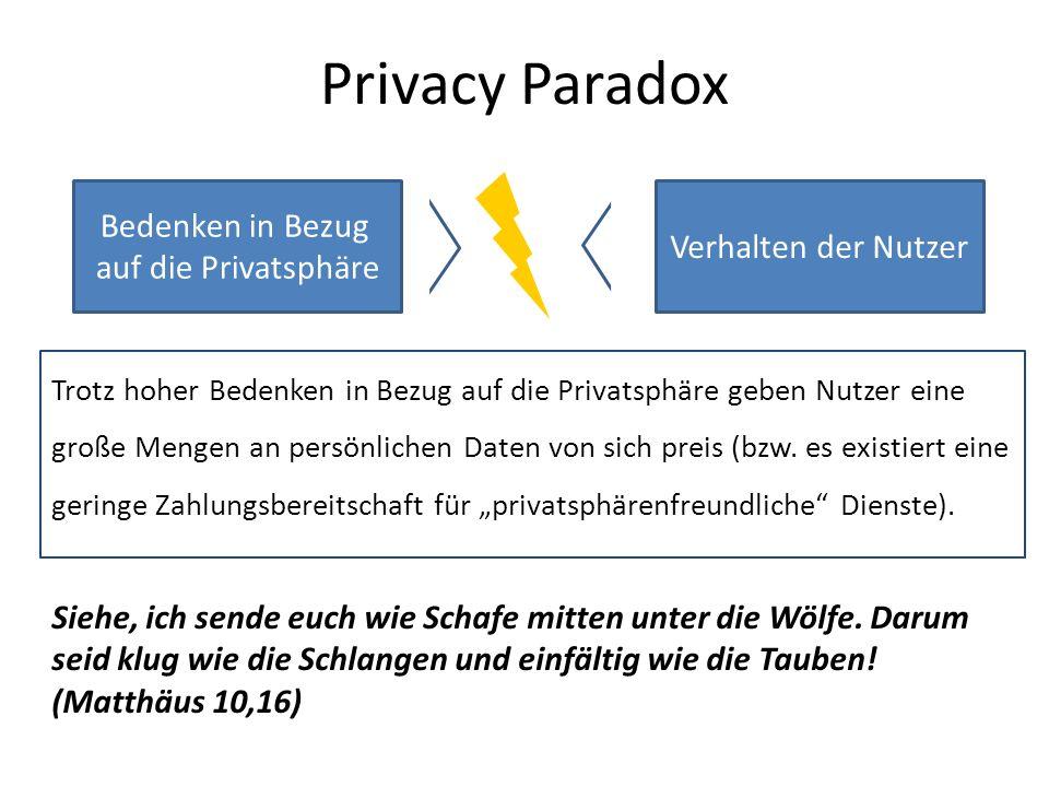 Privacy Paradox Bedenken in Bezug auf die Privatsphäre Verhalten der Nutzer Trotz hoher Bedenken in Bezug auf die Privatsphäre geben Nutzer eine große Mengen an persönlichen Daten von sich preis (bzw.