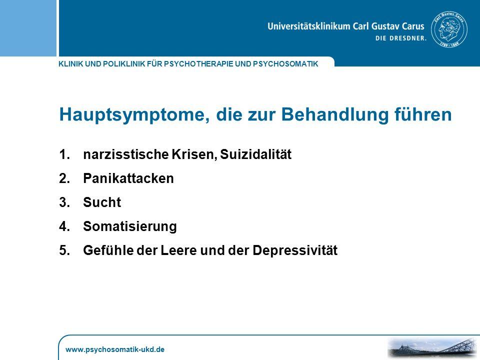 KLINIK UND POLIKLINIK FÜR PSYCHOTHERAPIE UND PSYCHOSOMATIK www.psychosomatik-ukd.de Hauptsymptome, die zur Behandlung führen 1.narzisstische Krisen, S