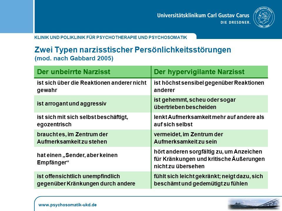 KLINIK UND POLIKLINIK FÜR PSYCHOTHERAPIE UND PSYCHOSOMATIK www.psychosomatik-ukd.de Zwei Typen narzisstischer Persönlichkeitsstörungen (mod. nach Gabb