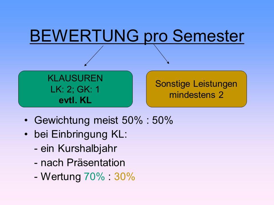 BEWERTUNG pro Semester Gewichtung meist 50% : 50% bei Einbringung KL: - ein Kurshalbjahr - nach Präsentation - Wertung 70% : 30% KLAUSUREN LK: 2; GK: 1 evtl.