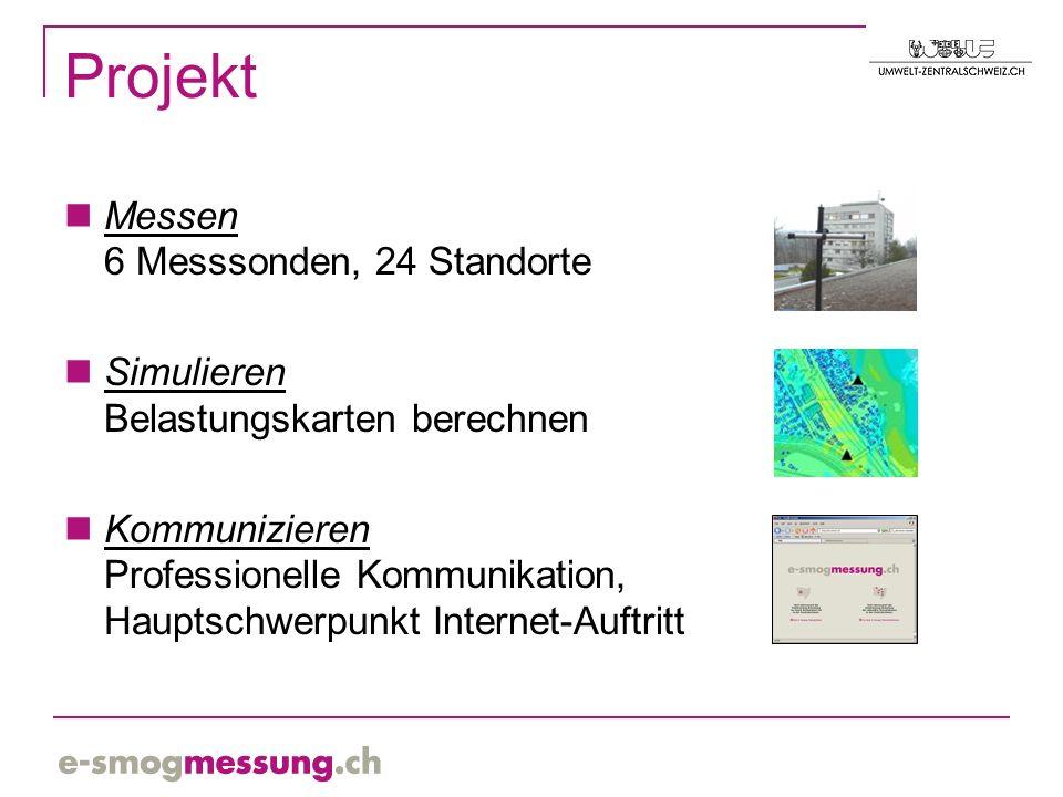 Projekt Messen 6 Messsonden, 24 Standorte Simulieren Belastungskarten berechnen Kommunizieren Professionelle Kommunikation, Hauptschwerpunkt Internet-Auftritt