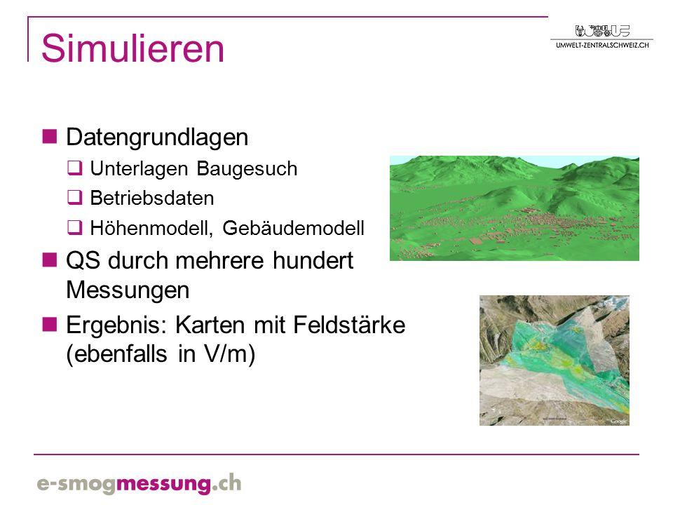 Simulieren Datengrundlagen  Unterlagen Baugesuch  Betriebsdaten  Höhenmodell, Gebäudemodell QS durch mehrere hundert Messungen Ergebnis: Karten mit Feldstärke (ebenfalls in V/m)