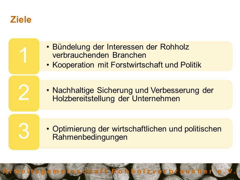 Arbeitsgemeinschaft Rohholzverbraucher e.V.Säge- und Furnierindustrie 37 Mio.