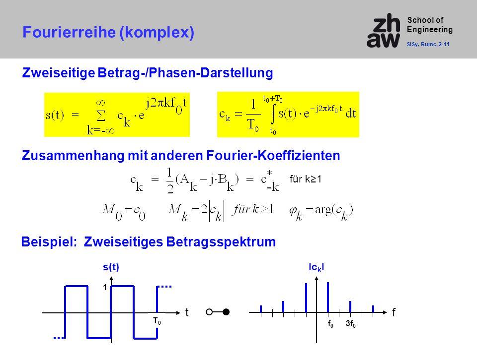 School of Engineering Fourierreihe (komplex) SiSy, Rumc, 2-11 Zweiseitige Betrag-/Phasen-Darstellung Zusammenhang mit anderen Fourier-Koeffizienten Be