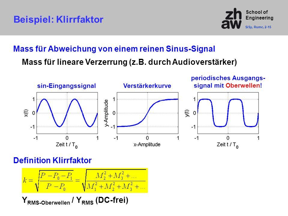 School of Engineering Beispiel: Klirrfaktor SiSy, Rumc, 2-15 Mass für Abweichung von einem reinen Sinus-Signal Mass für lineare Verzerrung (z.B. durch