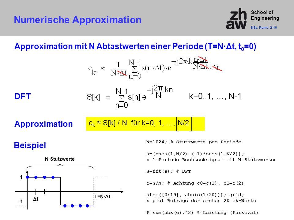 School of Engineering Numerische Approximation SiSy, Rumc, 2-16 Approximation mit N Abtastwerten einer Periode (T=N·Δt, t 0 =0) DFT k=0, 1, …, N-1 c k