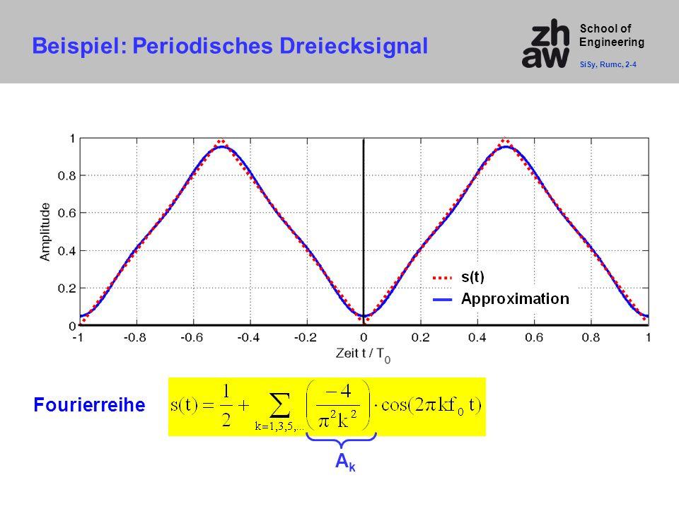 School of Engineering Beispiel: Periodisches Dreiecksignal SiSy, Rumc, 2-4 Fourierreihe AkAk