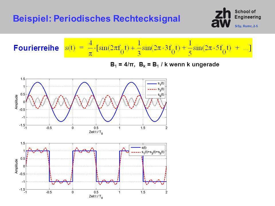 School of Engineering Beispiel: Periodisches Rechtecksignal SiSy, Rumc, 2-5 Fourierreihe B 1 = 4/π, B k = B 1 / k wenn k ungerade