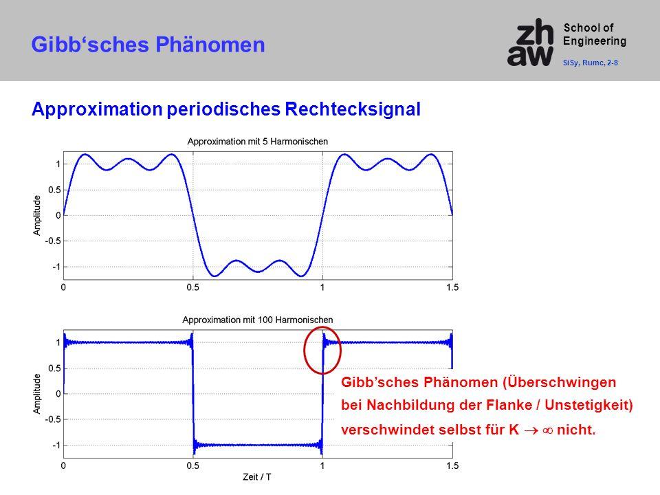 School of Engineering Gibb'sches Phänomen SiSy, Rumc, 2-8 Gibb'sches Phänomen (Überschwingen bei Nachbildung der Flanke / Unstetigkeit) verschwindet s
