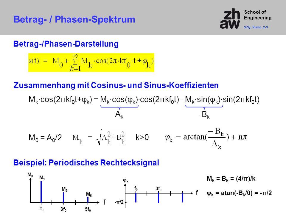 School of Engineering Betrag- / Phasen-Spektrum SiSy, Rumc, 2-9 Betrag-/Phasen-Darstellung Zusammenhang mit Cosinus- und Sinus-Koeffizienten M k ·cos(