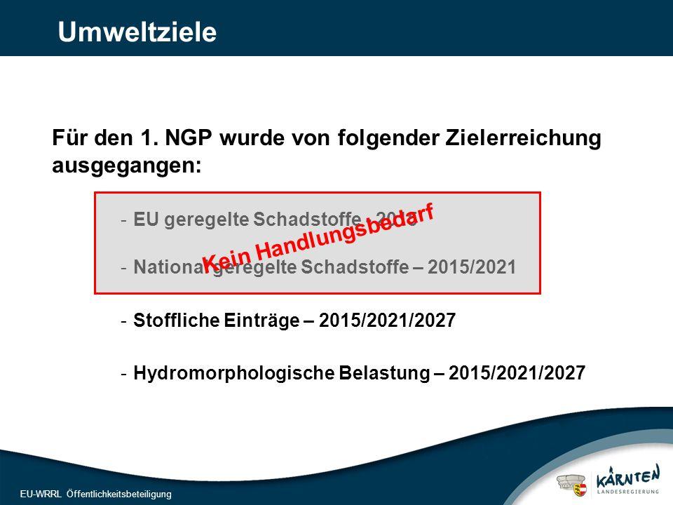 3 EU-WRRL Öffentlichkeitsbeteiligung Umweltziele Für den 1.